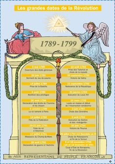 Les grandes dates de la Révolution French Teacher, Teaching French, French History, Art History, French Kids, French Education, School Subjects, Cycle 3, French Revolution