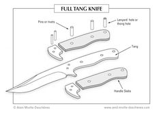 knife diagram full tang with handles and pins