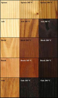 Colors of heat-treated wood