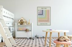 Times table poster. Wall sticker. Fabric decal