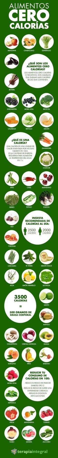 42 alimentos con cero calorías. #nutrición #salud #infografía Pinterest ;) | https://pinterest.com/cocinadosiemp