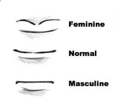 Delineate Your Lips Chart On How To Draw Feminine Normal Or Masculine When Creating An Anime Manga Character