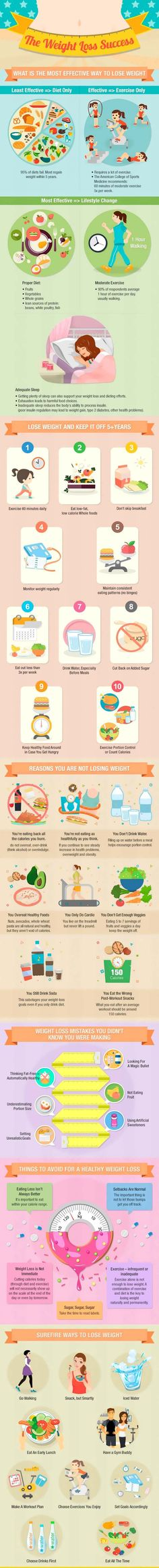 Lose 23 pounds in 21 days. The most effective ways to lose weight