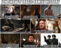 Jon Snow's tragic family history