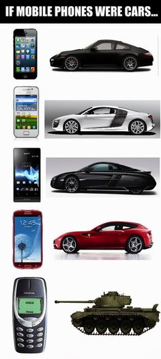 If phones were cars.