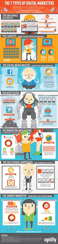 7 Types of Digital Marketers #infographic #socialmedia #marketing #in