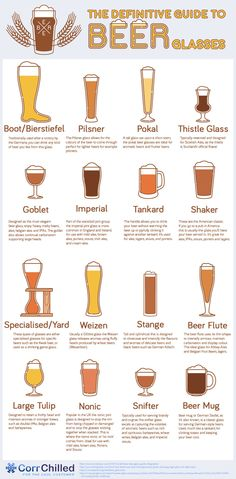 Glass Types : Which To Use for Certain Brews - There are many beer glass types out there. Here we focus on the most common plus some newer versions crafted for specific brew types. Beer Glass Types, Beer Types, Beer Brewing Kits, Home Brewing, Beer Brewery, Beer Infographic, Infographics, Beer Glassware, Barware