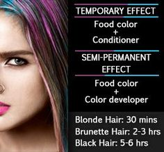 Dyeing hair with food coloring - Picmia