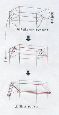 切妻屋根の描き方(手描きパースの描き方)