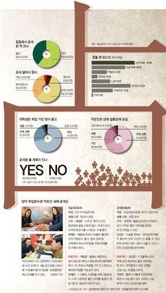 [젊어진 수요일] 청춘리포트 - 사주카페서 만난 2030 초상 2030 청춘들이 #점집을 찾는 이유는 무엇일까요? http://joongang.co.kr/2v