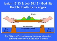 Here is a study of what the Bible says about the flat earth in this 41 page PDF file. Description from christianflatearthministry.org. I searched for this on bing.com/images