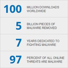 Malwarebytes Coupon Codes - Save up to 50% using our coupon. Use our 2013 promo code for Malwarebytes Anti-Malware. Special Mawlarebytes Coupon Code.