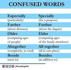 English grammar is the body of rules that describe the structure of expressions in the English language. Learn English Grammar, English Vocabulary Words, Learn English Words, Grammar And Vocabulary, English Phrases, Grammar Lessons, English Language Learning, English Writing, English Study