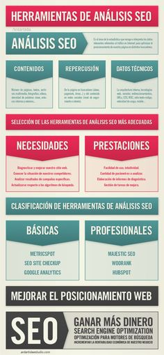 Infografía: Herramientas de análisis SEO