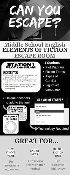 Escape room- plot