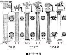 news 一級建築士試験 合格物語