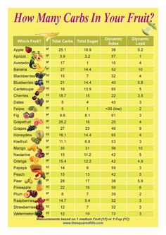 low carb fruits and vegetables is passion fruit healthy