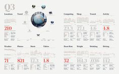 Feltron-annual-report-its-nice-that-2014-1