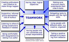 Group Work Questionnaire and Helpful Info