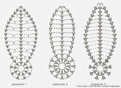 easter egg Crochet Chart, Crochet Motif, Free Crochet, Christmas Snowflakes, Christmas Balls, Easter Crochet Patterns, Ideas Prácticas, Crochet Ornaments, Egg Designs