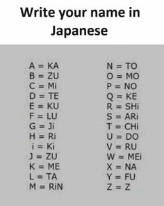Learn Japanese for a real communication for your work, school project, and communicating with your Japanese mate properly. Many people think that Learning to speak Japanese language is more difficult than learning to write Japanese