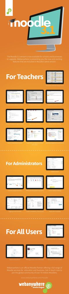 Moodle 3.1 New Features Infographic - http://elearninginfographics.com/moodle-3-1-new-features-infographic/