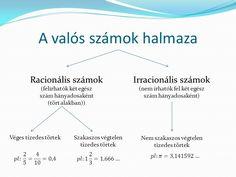 Kapcsolódó kép Teacher, Math, School, Life, Professor, Math Resources, Mathematics