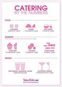 Be prepared with a well planned menu: http://blog.todaysbride.com/2014/03/10/your-wedding-menu-well-planned-means-well-done/