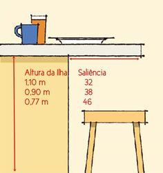 medidas na cozinha 2 #interiordesign