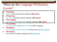 PPT - WIDA ELD Standards Using Language Objectives to Differentiate Instructio... PowerPoint Presentation