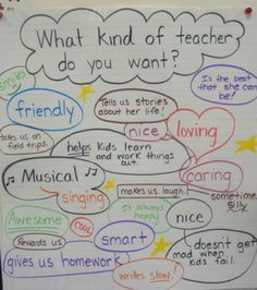 Start of the year activity and then do what do you think a teacher wants in a student. Gives everyone an idea of expectations.