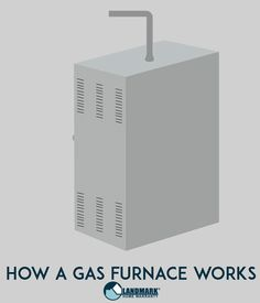 How a gas furnace works!