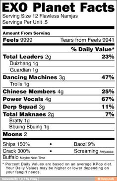 Exo nutrition facts. Once you know exo, you'll understand. ;)