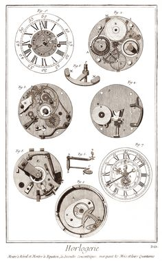 Vintage Steampunk clock gear print from thegrafficalmuse.com