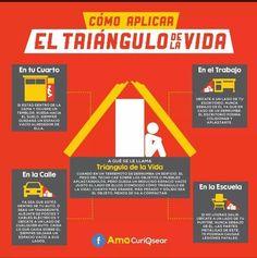 El 'triángulo de la vida' puede salvarte durante un sismo