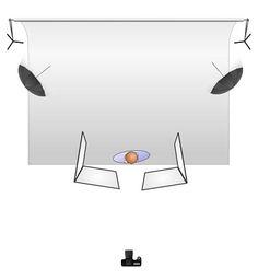 Lighting Tutorial: Backlit High-Key | Model Mayhem Education Blog