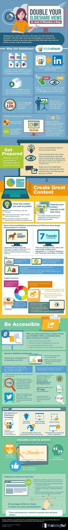 Double your Slideshare views in just 5 minutes a day #infographic