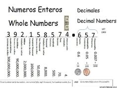 Reading/writing decimals to the thousandths in numeric