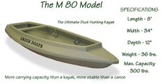 M-80 Duck Hunting Kayak Duck Hunting Blinds, Duck Hunting Gear, Waterfowl Hunting, Hunting Stuff, Wooden Boat Kits, Duck Blind, Boat Engine, Duck Boat, Pheasant Hunting