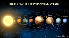 If so, you probably want to know when you can see not just the stars but the visible planets in our Solar System as well. Jupiter Planeta, Planeta Venus, Visible Planets, All Planets, Jupiter Y Saturno, Tycho Brahe, Full Moon Phases, Classical Physics, Astrology