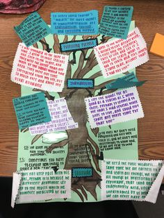 Analyzing Literature with Graphic Essays – Living in the Layers Summer Reading Activity Ap Literature, Teaching Literature, Teaching Writing, Essay Writing, Teaching Ideas, American Literature, Writing Activities, Teacher Resources, Teaching Economics