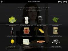 Nigellissima-select food