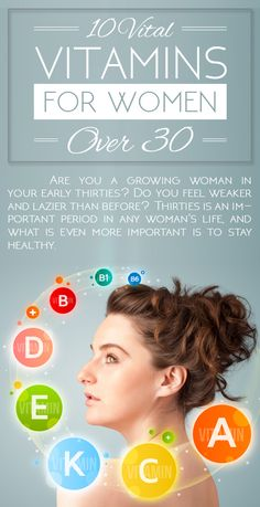 Are you a growing woman in your early thirties? Do you feel weaker and lazier than before? This post let's you know the vital vitamins for women over 30 that you should include to your diet