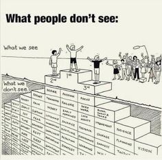 Best Motivational Quotes, Famous Quotes, Positive Quotes, Best Quotes, Study Motivation, Monday Motivation, Quotes Motivation, Motivation Inspiration, Dieta Academia