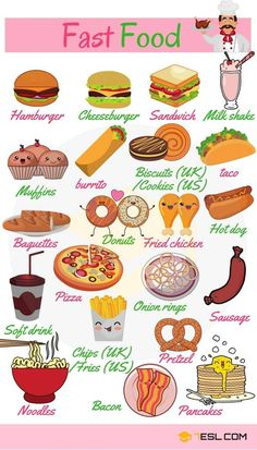 Fast food is a mass-produced food that is prepared and served very quickly . pictures English Vocabulary for Fast Food English Time, English Course, Learn English Words, English Food, English Class, Learning English For Kids, English Language Learning, Teaching English, English Lessons For Kids