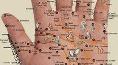 Hihetetlen: Nyomd meg ezeket a pontokat a tenyereden, minden fájdalmadat elmúlaszthatod a testedben | kiskegyed.hu