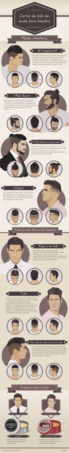 Los 7 peinados más de moda para los hombres