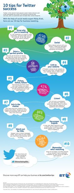 10 Tips for Twitter Success [Infographic] Easy to follow tips especially good for small business marketing.  www.roalex.com