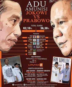 Bagaimana kesiapan amunisi kubu Jokowi maupun Prabowo untuk menghadapi pertarungan Pilpres 2019 mendatang? Simak Infografis berikut ini  Baca berita seputar pilpres 2019 lainnya di www.liputan6.com  GRAFIS (Liputan6.com/Abdillah)  #Infografis #Pilpres2019 #Politik #Indonesia #Liputan6dotcom   #Update Joko, Economics, Documentaries, I Am Awesome, Infographic, The Past, Knowledge, Messages, Education