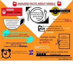 12 Amazing facts about mobile!!!